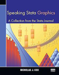 Speaking Stata Graphics