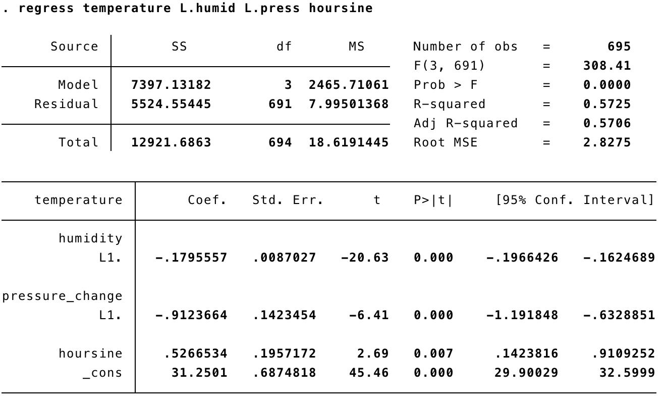 regression of temperature on three predictors