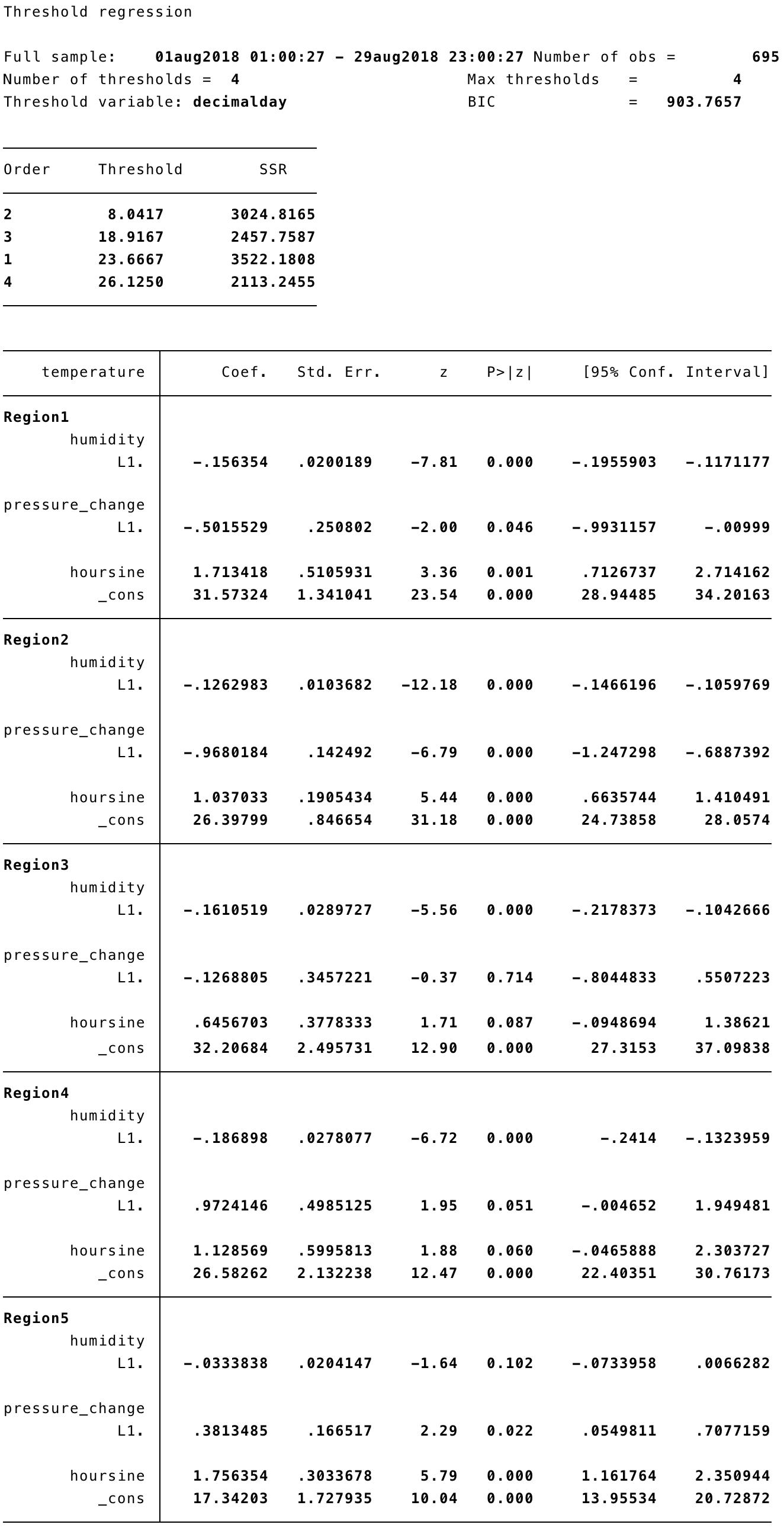 threshold regression of temperature on three predictors, four thresholds
